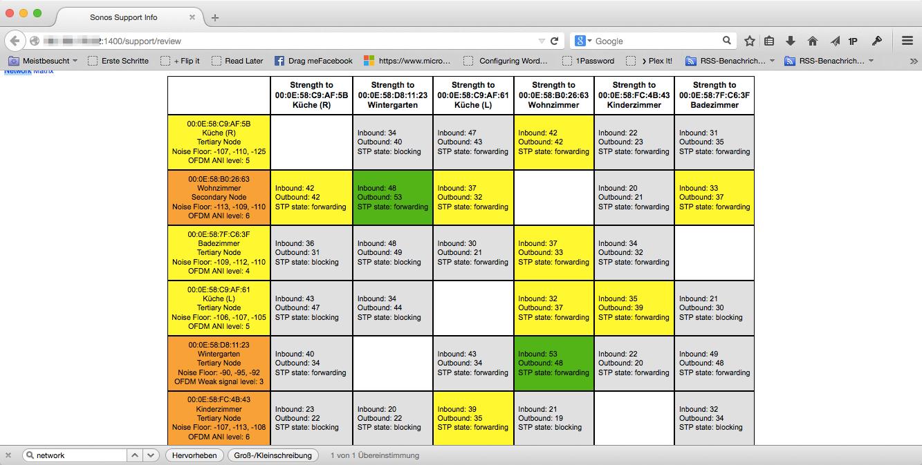 sonos – analysen und informationen mit dem web frontend | js on tech, Badezimmer ideen