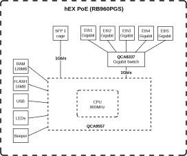 RB960PGS-161220141841